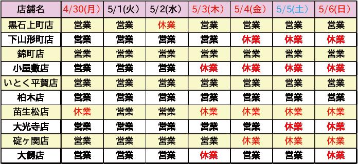 2018年GW営業日-黒石平川大鰐