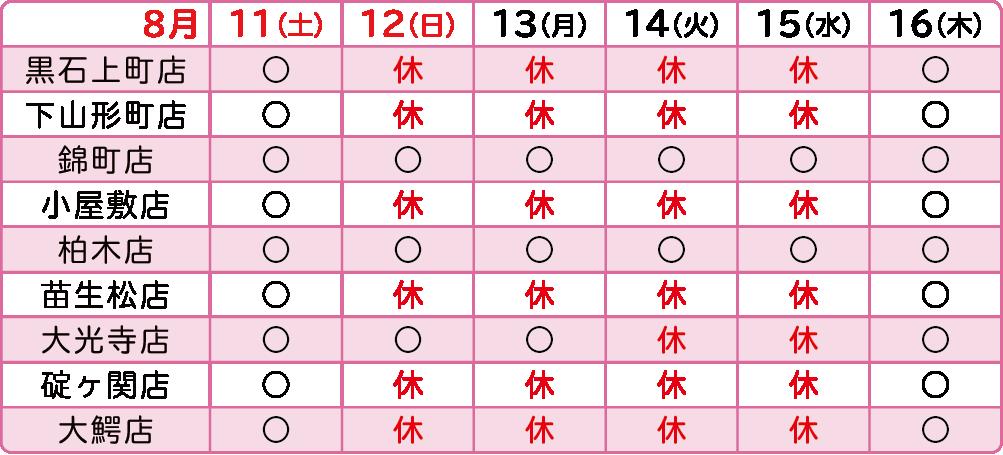 2018年お盆-黒平鰐取次店