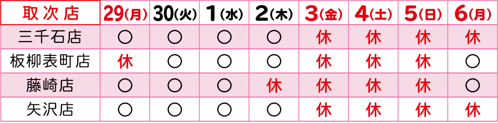 2019GW弘前取次03