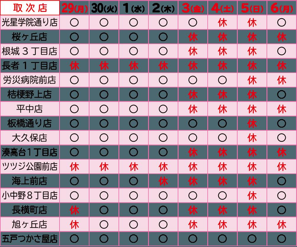 2019GW八戸取次