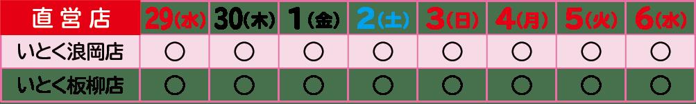 2020GW弘前直営3